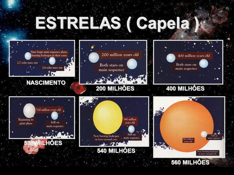 ESTRELAS ( Capela ) NASCIMENTO 200 MILHÔES 400 MILHÔES 530 MILHÔES