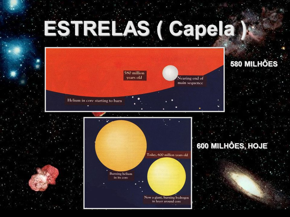 ESTRELAS ( Capela ) 580 MILHÔES 600 MILHÔES, HOJE