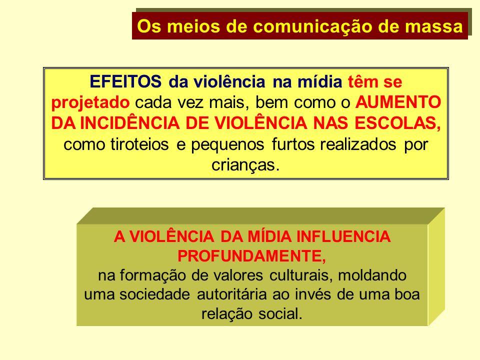 A VIOLÊNCIA DA MÍDIA INFLUENCIA PROFUNDAMENTE,