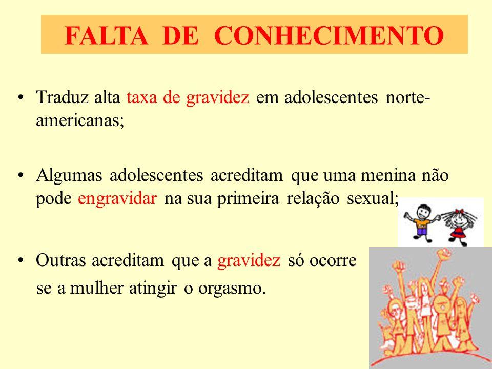 FALTA DE CONHECIMENTO Traduz alta taxa de gravidez em adolescentes norte-americanas;