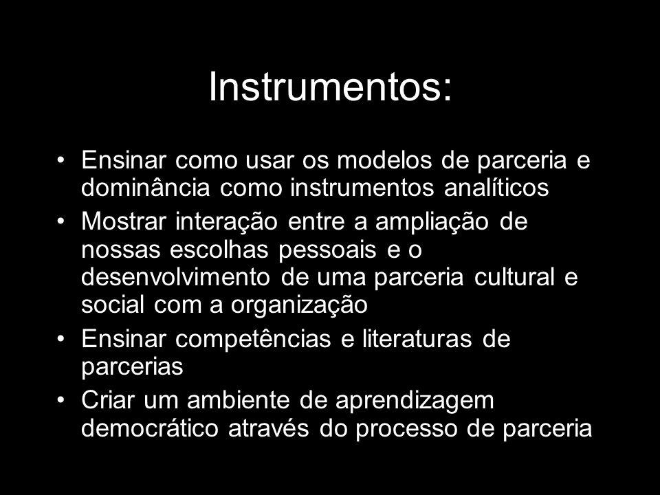 Instrumentos:Ensinar como usar os modelos de parceria e dominância como instrumentos analíticos.
