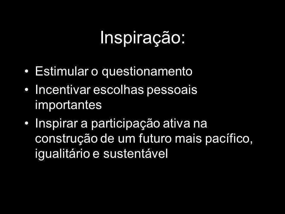 Inspiração: Estimular o questionamento