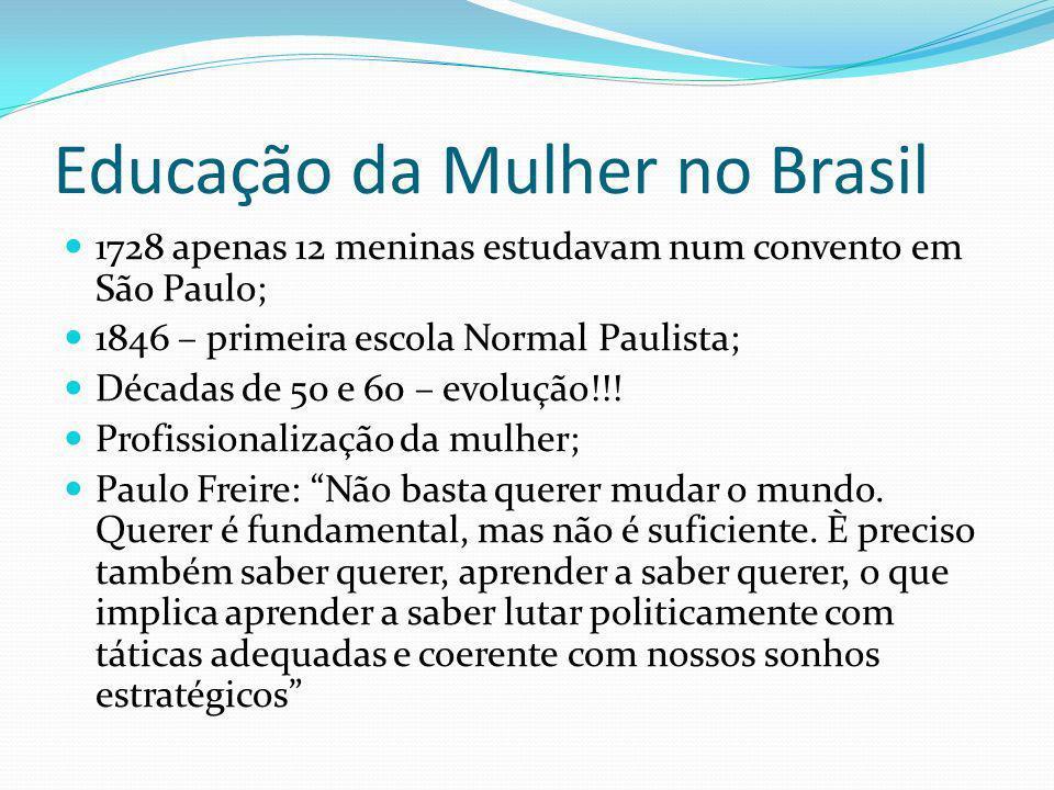 Educação da Mulher no Brasil
