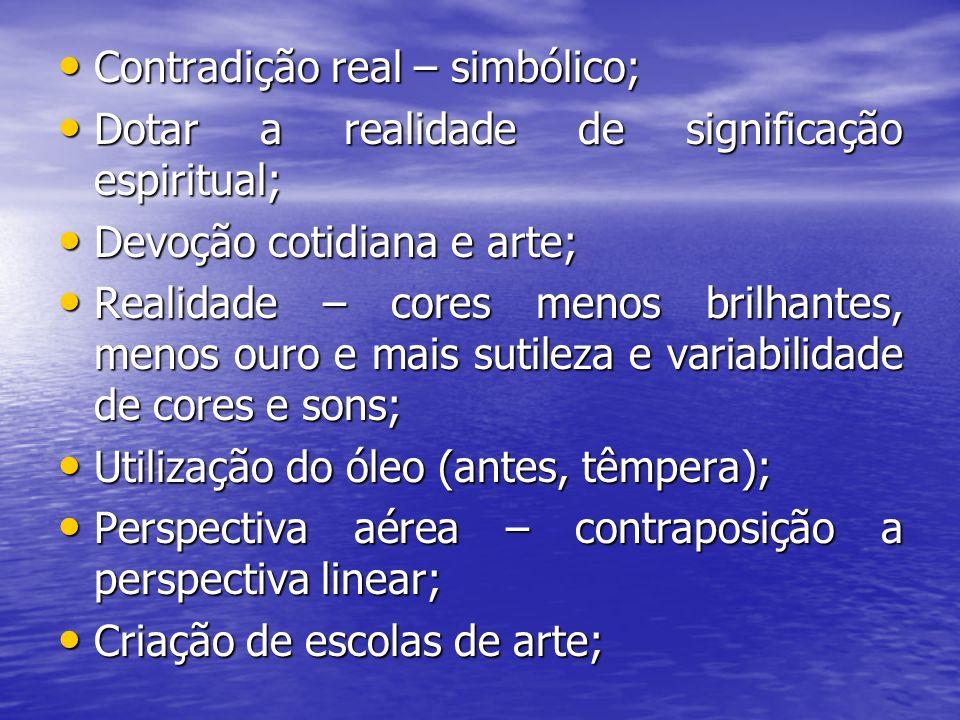 Contradição real – simbólico;