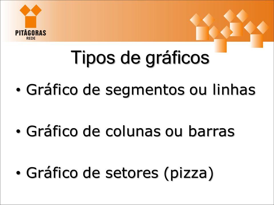 Tipos de gráficos Gráfico de segmentos ou linhas