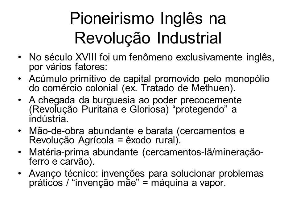 Pioneirismo Inglês na Revolução Industrial