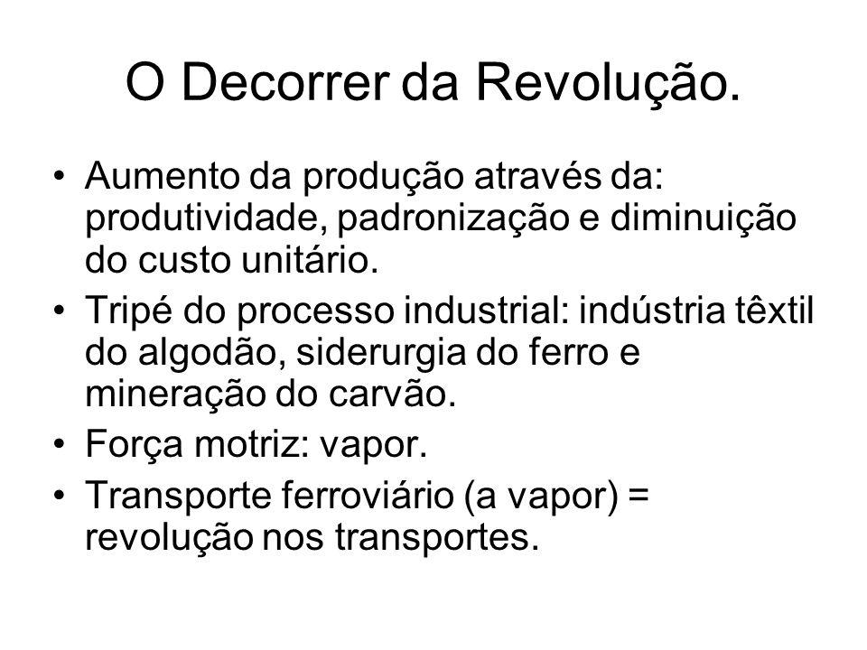 O Decorrer da Revolução.