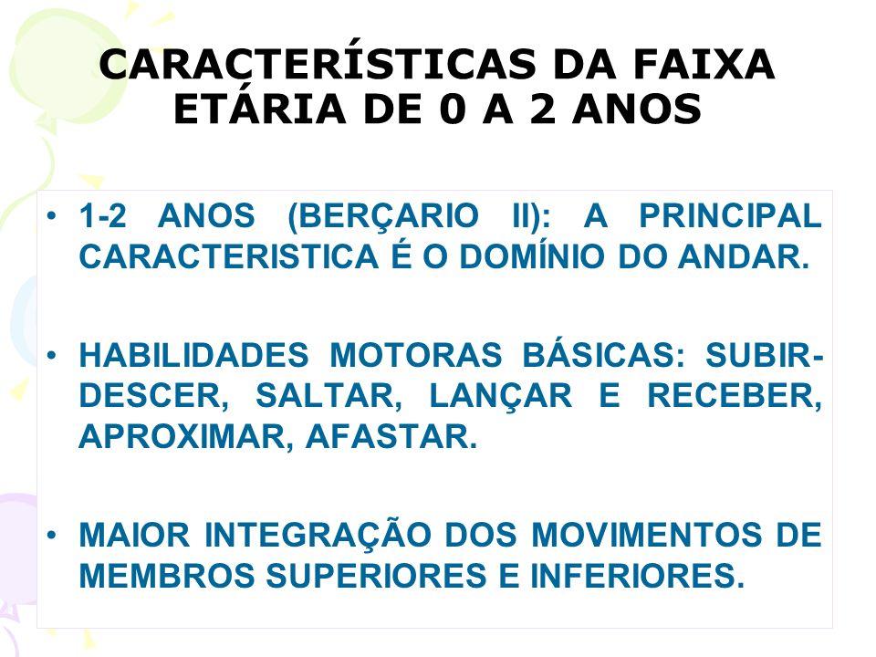 CARACTERÍSTICAS DA FAIXA ETÁRIA DE 0 A 2 ANOS