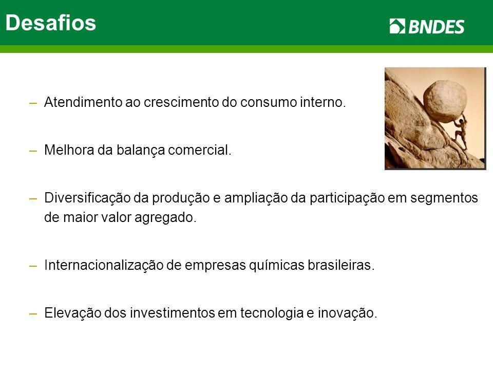 Desafios Atendimento ao crescimento do consumo interno.
