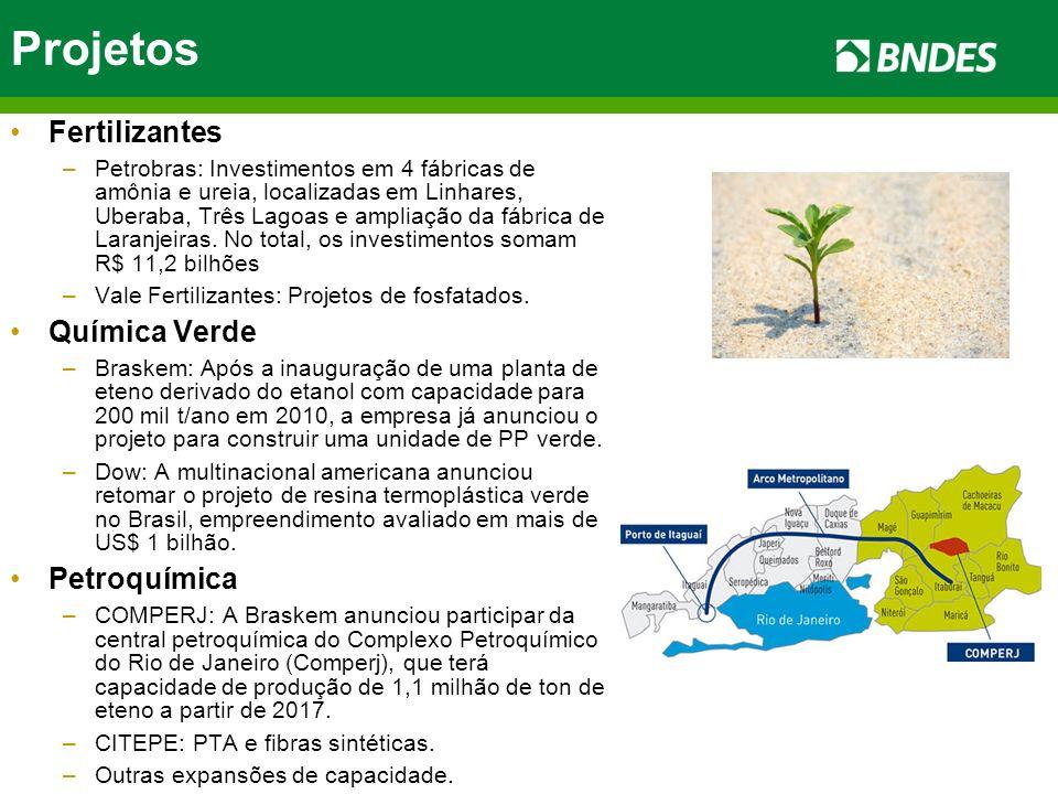 Projetos Fertilizantes Química Verde Petroquímica
