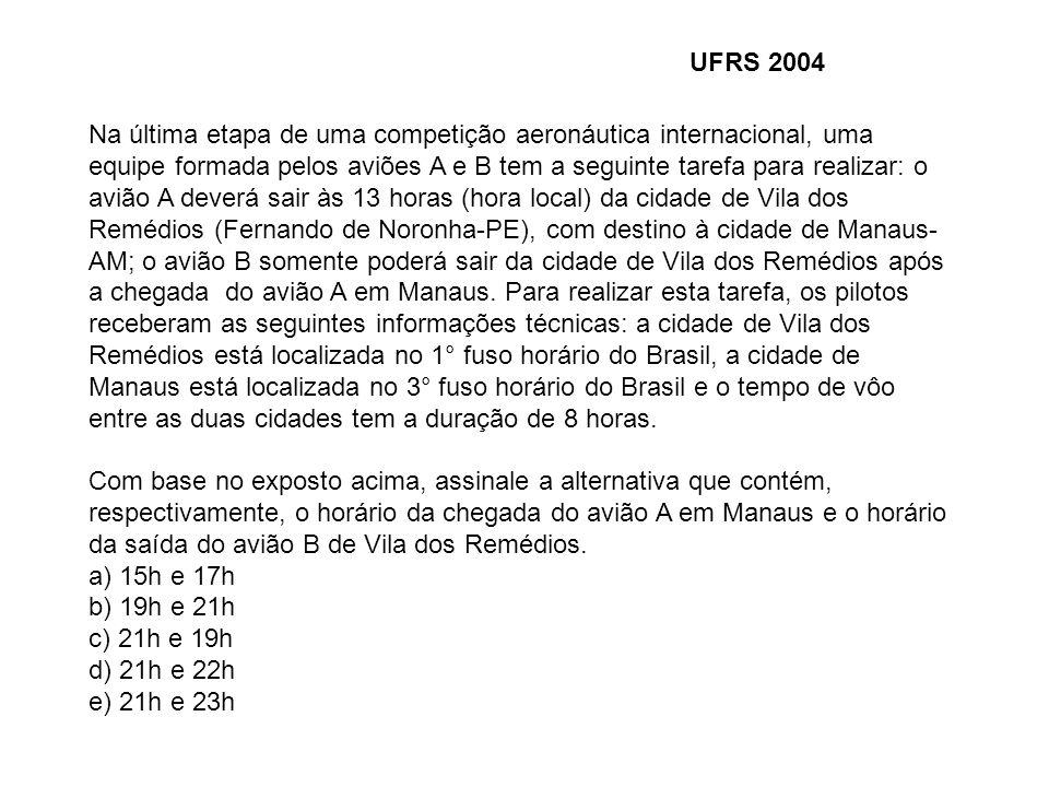 UFRS 2004