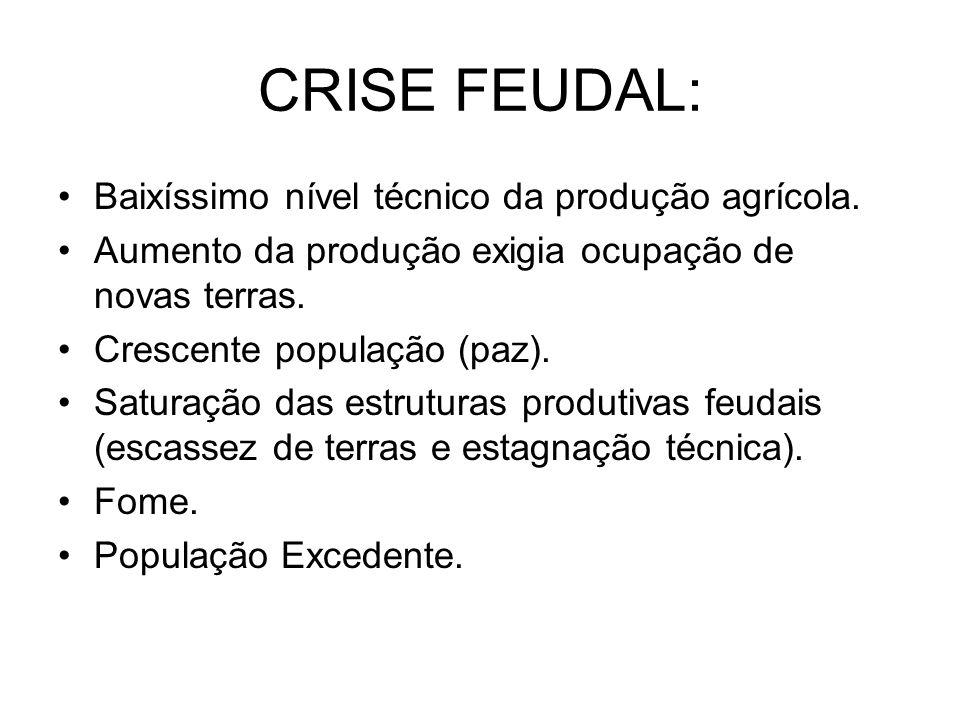 CRISE FEUDAL: Baixíssimo nível técnico da produção agrícola.