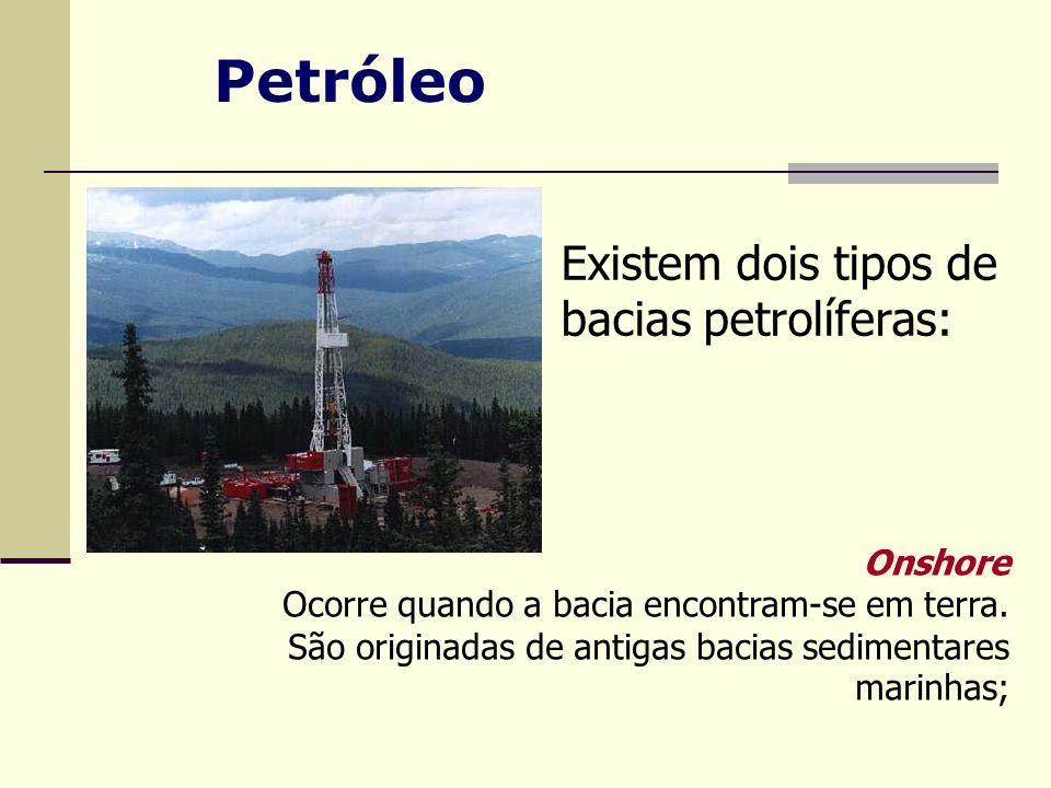Petróleo Existem dois tipos de bacias petrolíferas: Onshore