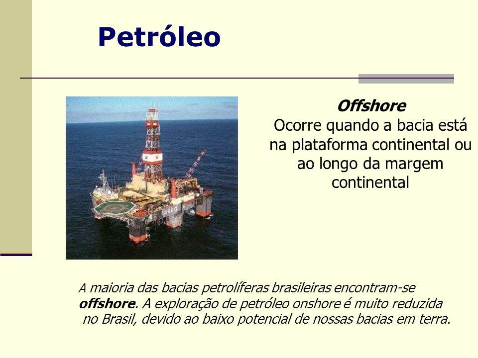Petróleo Offshore. Ocorre quando a bacia está na plataforma continental ou ao longo da margem continental.
