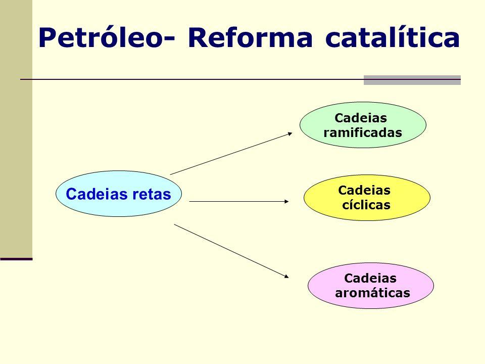 Petróleo- Reforma catalítica
