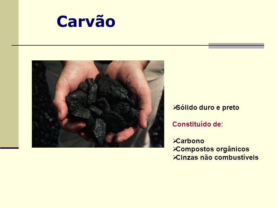 Carvão Sólido duro e preto Constituído de: Carbono Compostos orgânicos