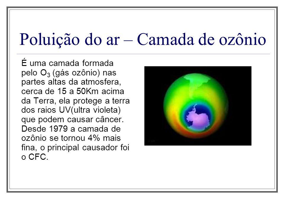 Poluição do ar – Camada de ozônio