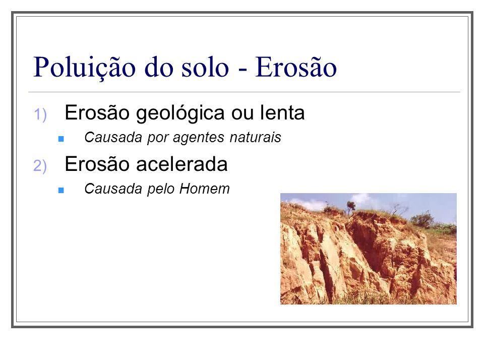 Poluição do solo - Erosão