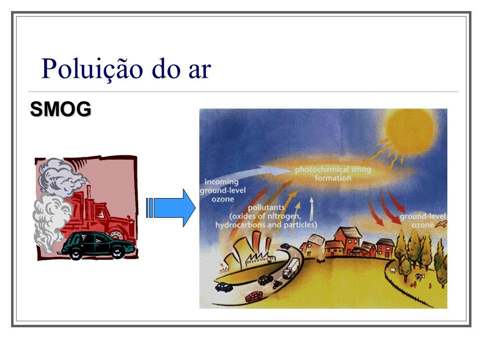Poluição do ar SMOG