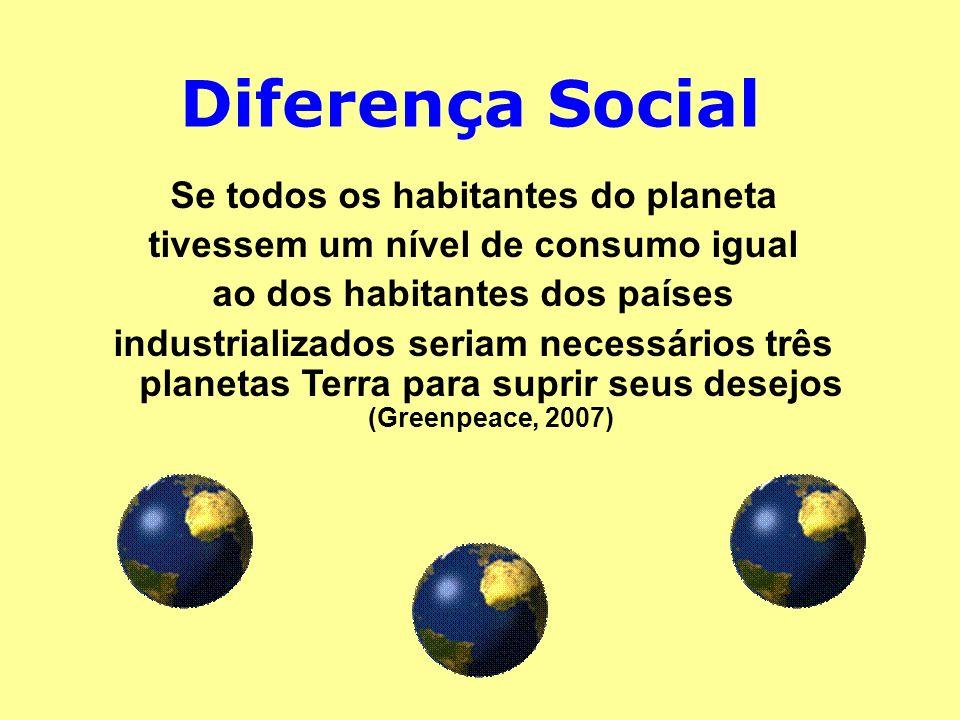 Diferença Social Se todos os habitantes do planeta