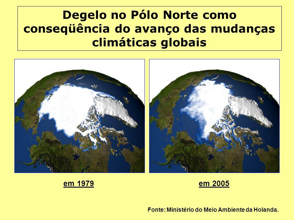 Degelo no Pólo Norte como conseqüência do avanço das mudanças climáticas globais