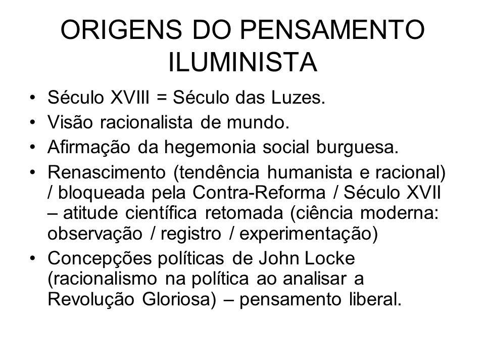 ORIGENS DO PENSAMENTO ILUMINISTA