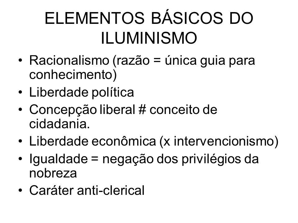 ELEMENTOS BÁSICOS DO ILUMINISMO