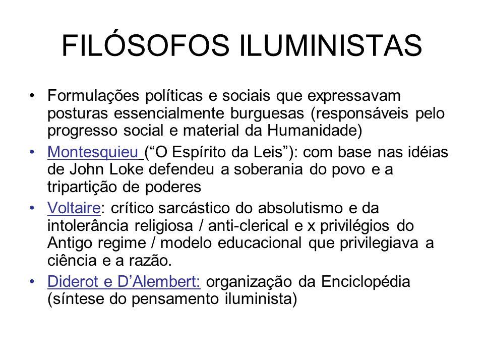 FILÓSOFOS ILUMINISTAS