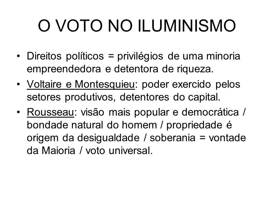 O VOTO NO ILUMINISMO Direitos políticos = privilégios de uma minoria empreendedora e detentora de riqueza.