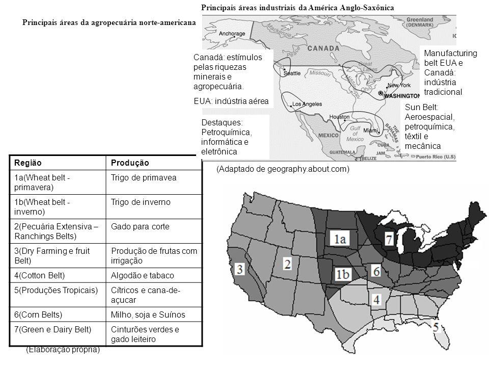 Principais áreas industriais da América Anglo-Saxônica