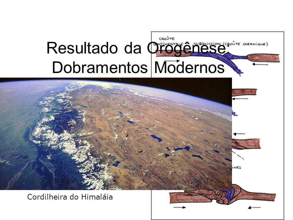 Resultado da Orogênese: Dobramentos Modernos