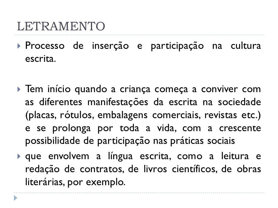 LETRAMENTO Processo de inserção e participação na cultura escrita.