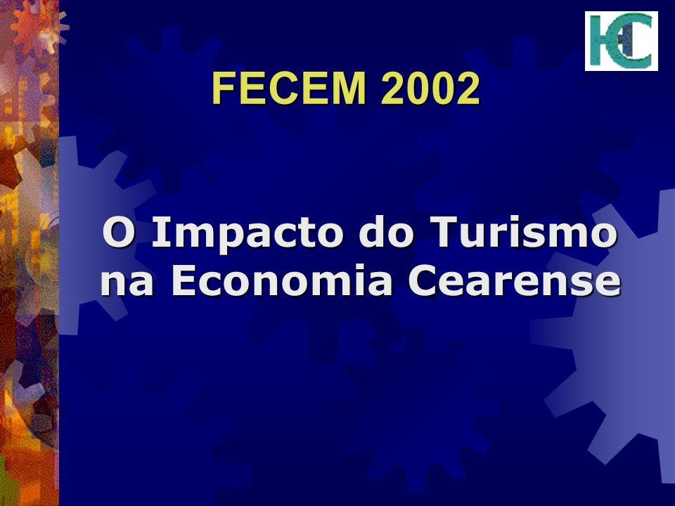 O Impacto do Turismo na Economia Cearense