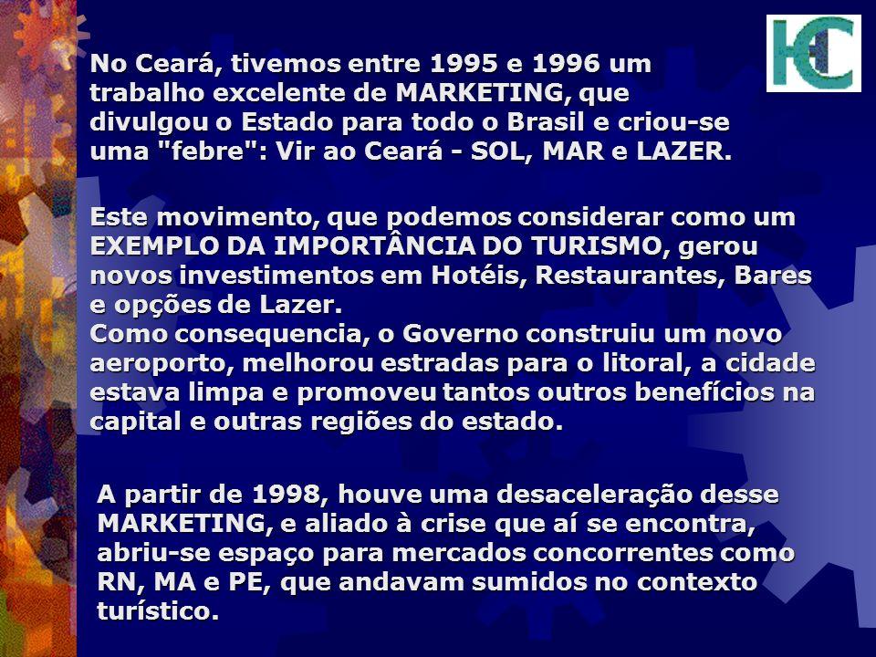 No Ceará, tivemos entre 1995 e 1996 um trabalho excelente de MARKETING, que divulgou o Estado para todo o Brasil e criou-se uma febre : Vir ao Ceará - SOL, MAR e LAZER.
