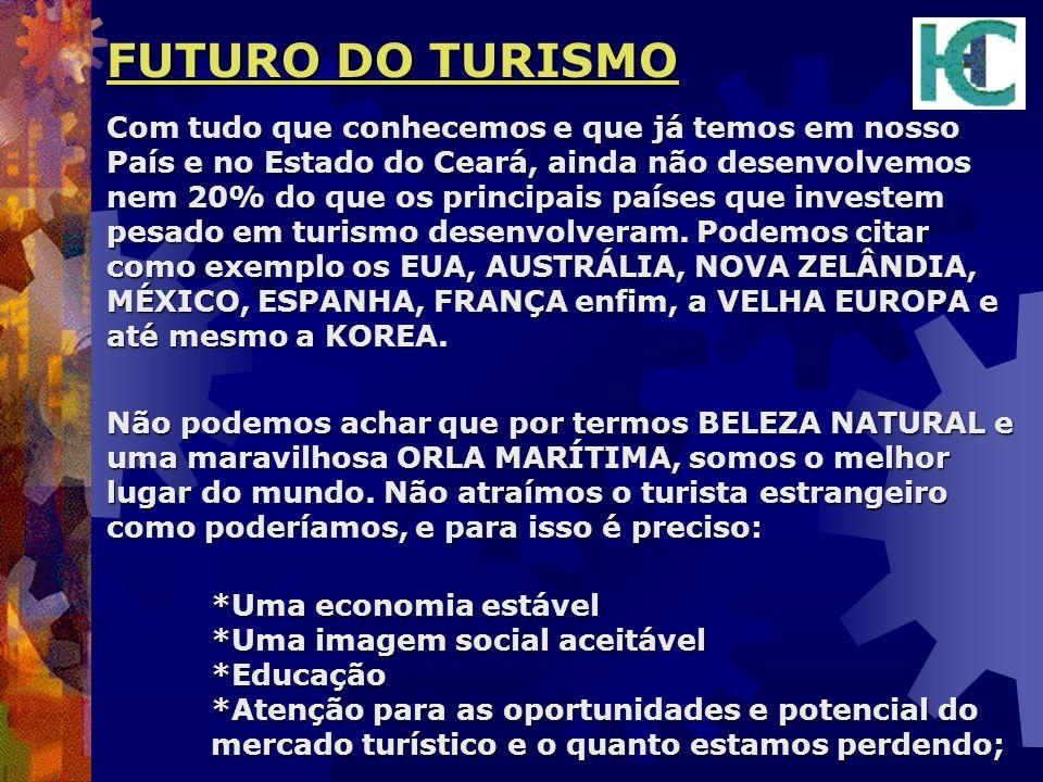 FUTURO DO TURISMO