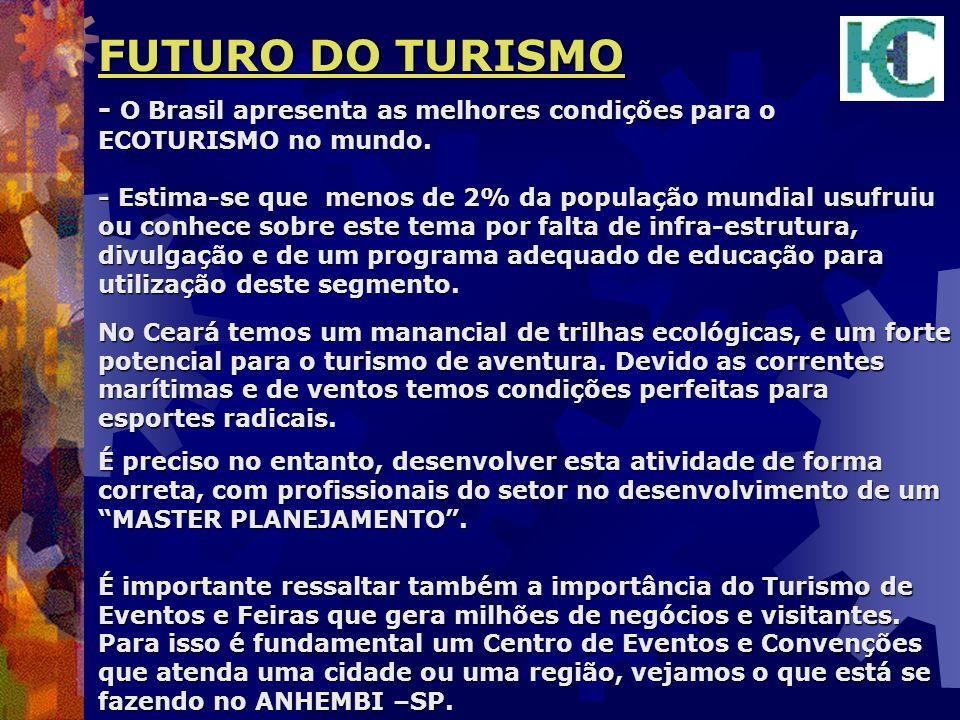 FUTURO DO TURISMO - O Brasil apresenta as melhores condições para o ECOTURISMO no mundo.