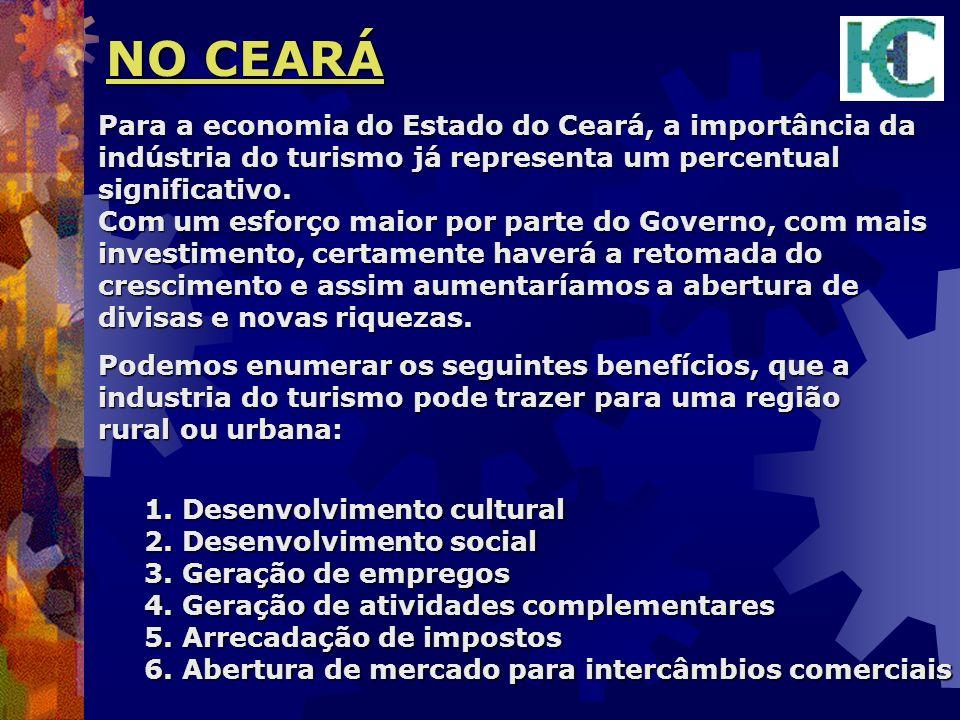 NO CEARÁ Para a economia do Estado do Ceará, a importância da indústria do turismo já representa um percentual significativo.