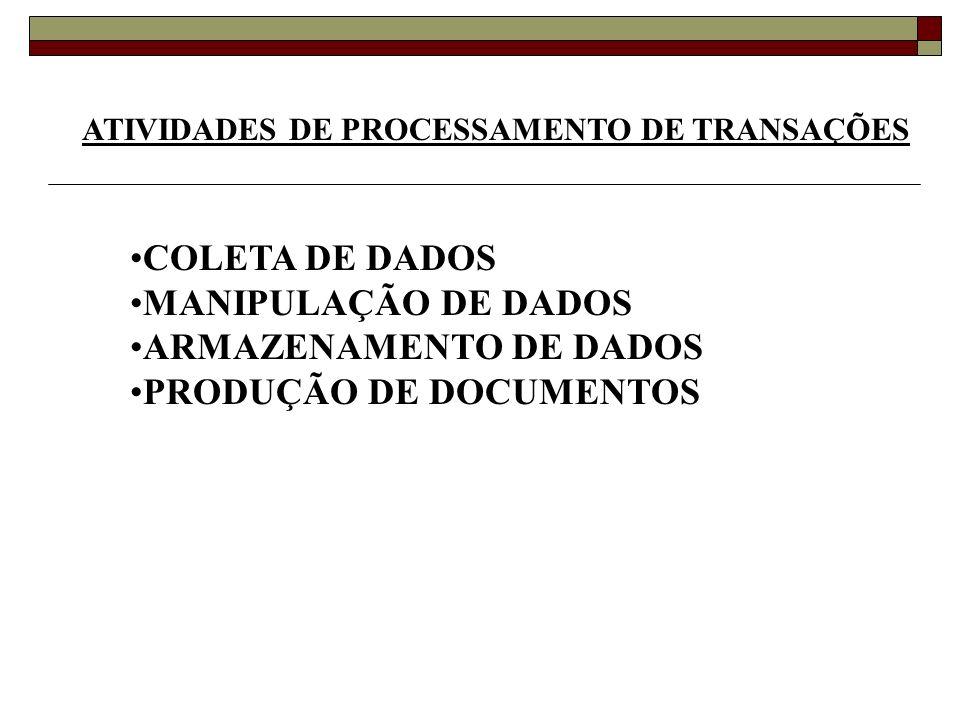 ARMAZENAMENTO DE DADOS PRODUÇÃO DE DOCUMENTOS
