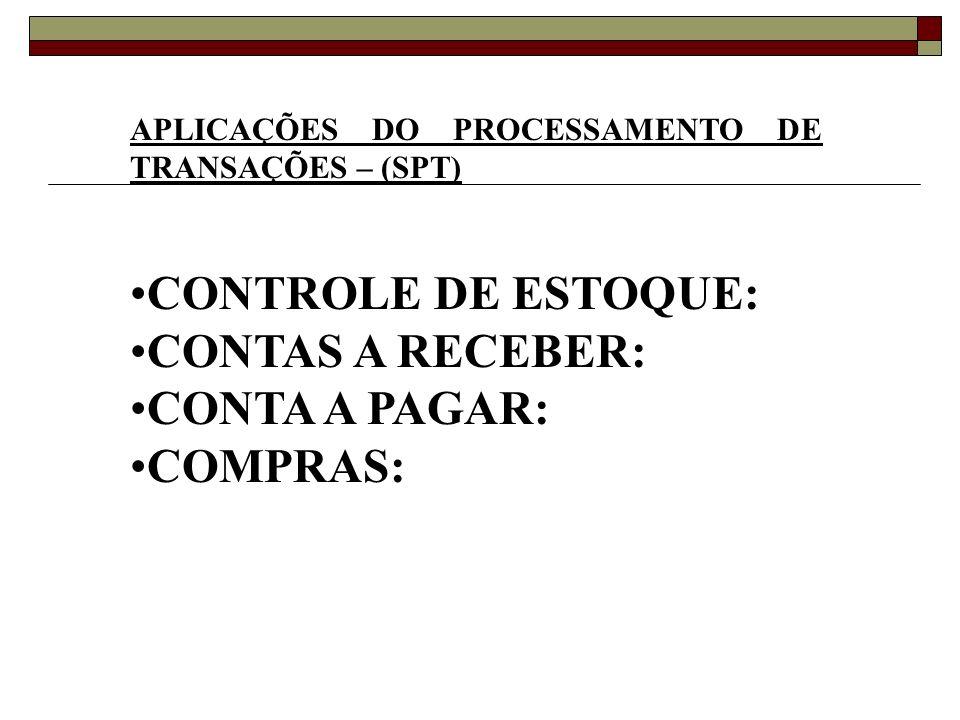 CONTROLE DE ESTOQUE: CONTAS A RECEBER: CONTA A PAGAR: COMPRAS: