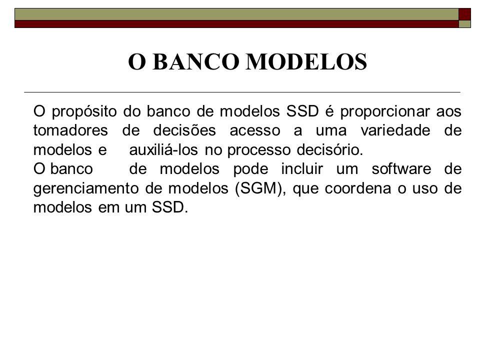 O BANCO MODELOS