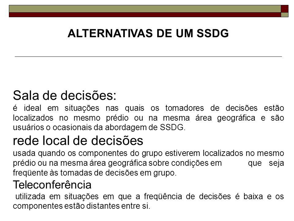 ALTERNATIVAS DE UM SSDG