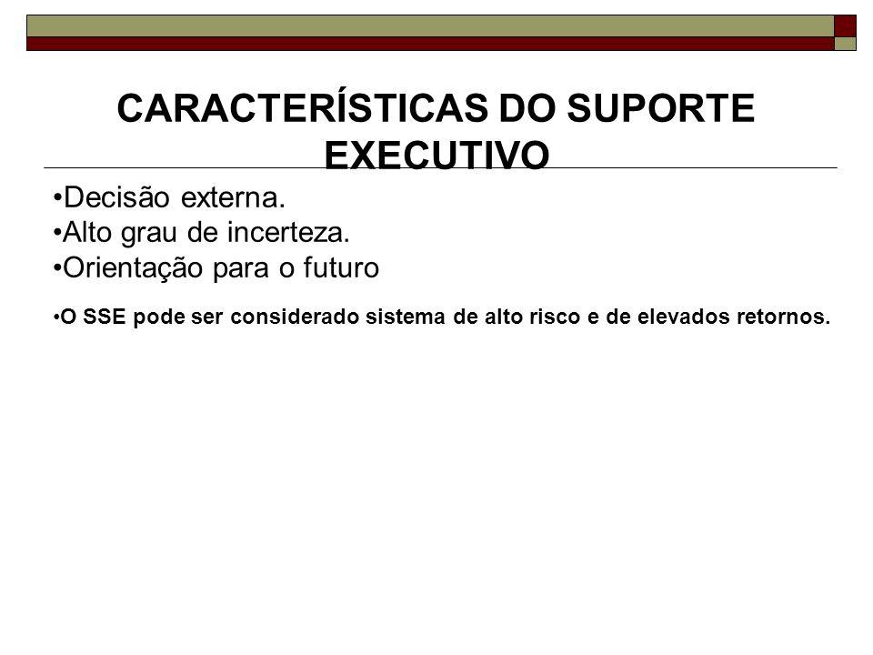 CARACTERÍSTICAS DO SUPORTE EXECUTIVO