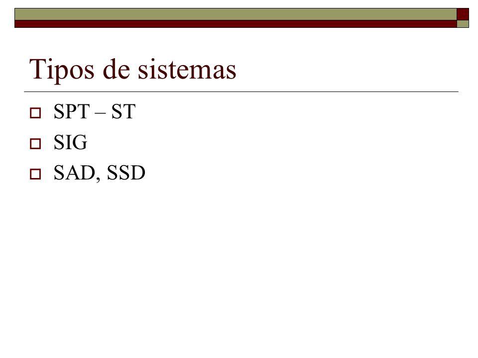 Tipos de sistemas SPT – ST SIG SAD, SSD
