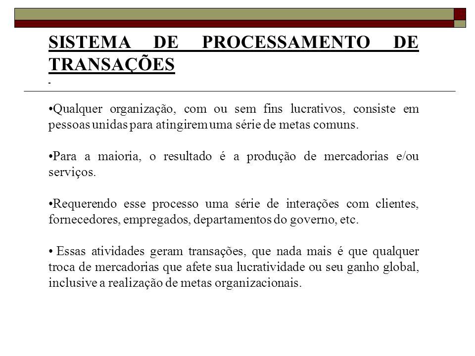 SISTEMA DE PROCESSAMENTO DE TRANSAÇÕES