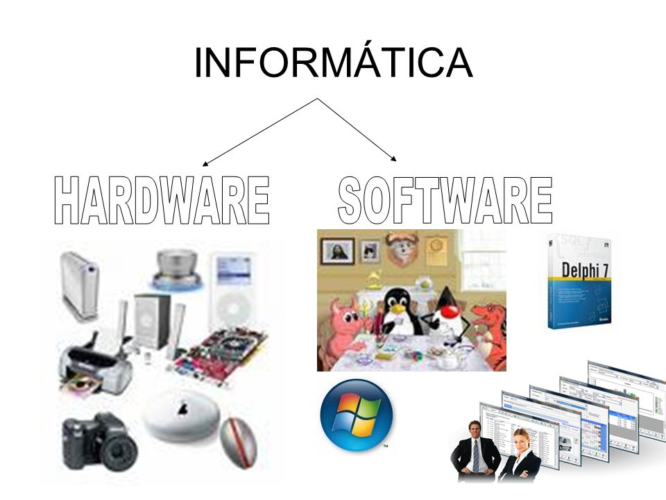 INFORMÁTICA HARDWARE SOFTWARE