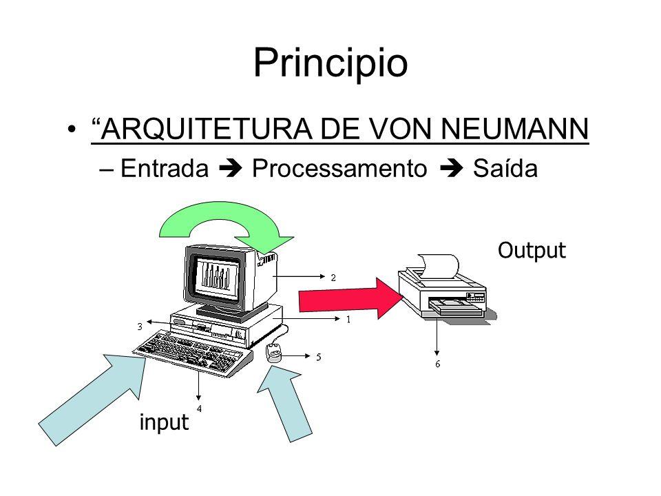 Principio ARQUITETURA DE VON NEUMANN Entrada  Processamento  Saída