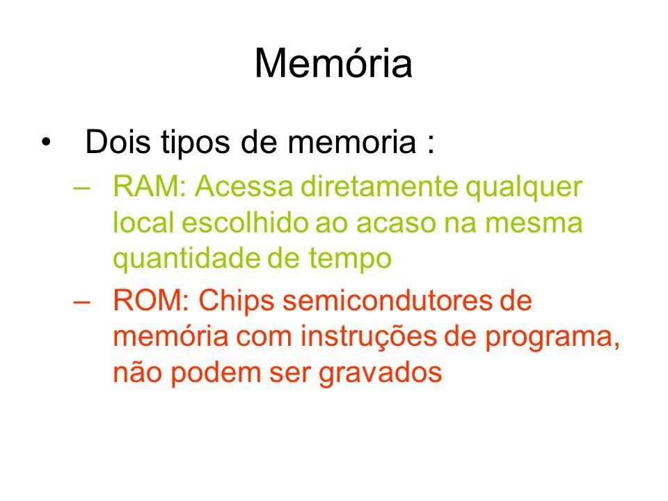 Memória Dois tipos de memoria :
