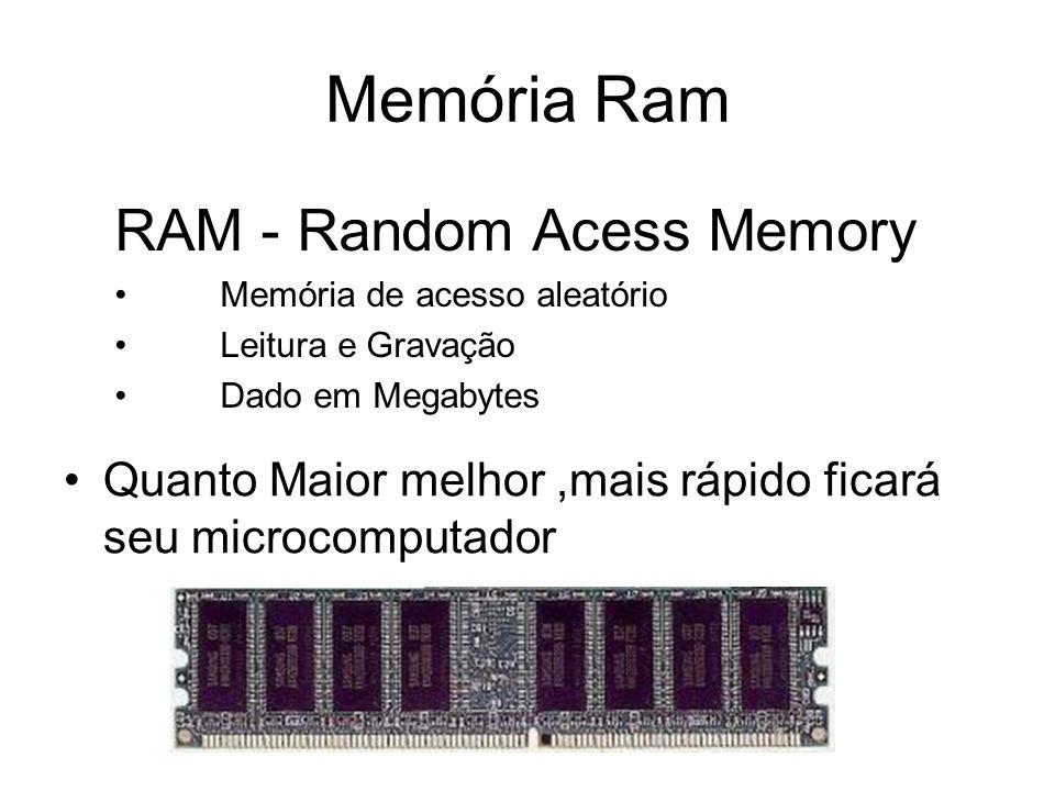 Memória Ram RAM - Random Acess Memory