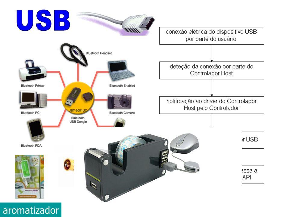 USB aromatizador
