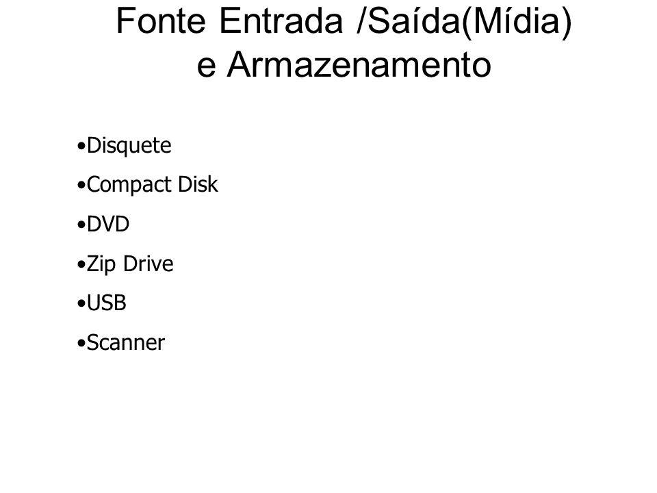 Fonte Entrada /Saída(Mídia) e Armazenamento